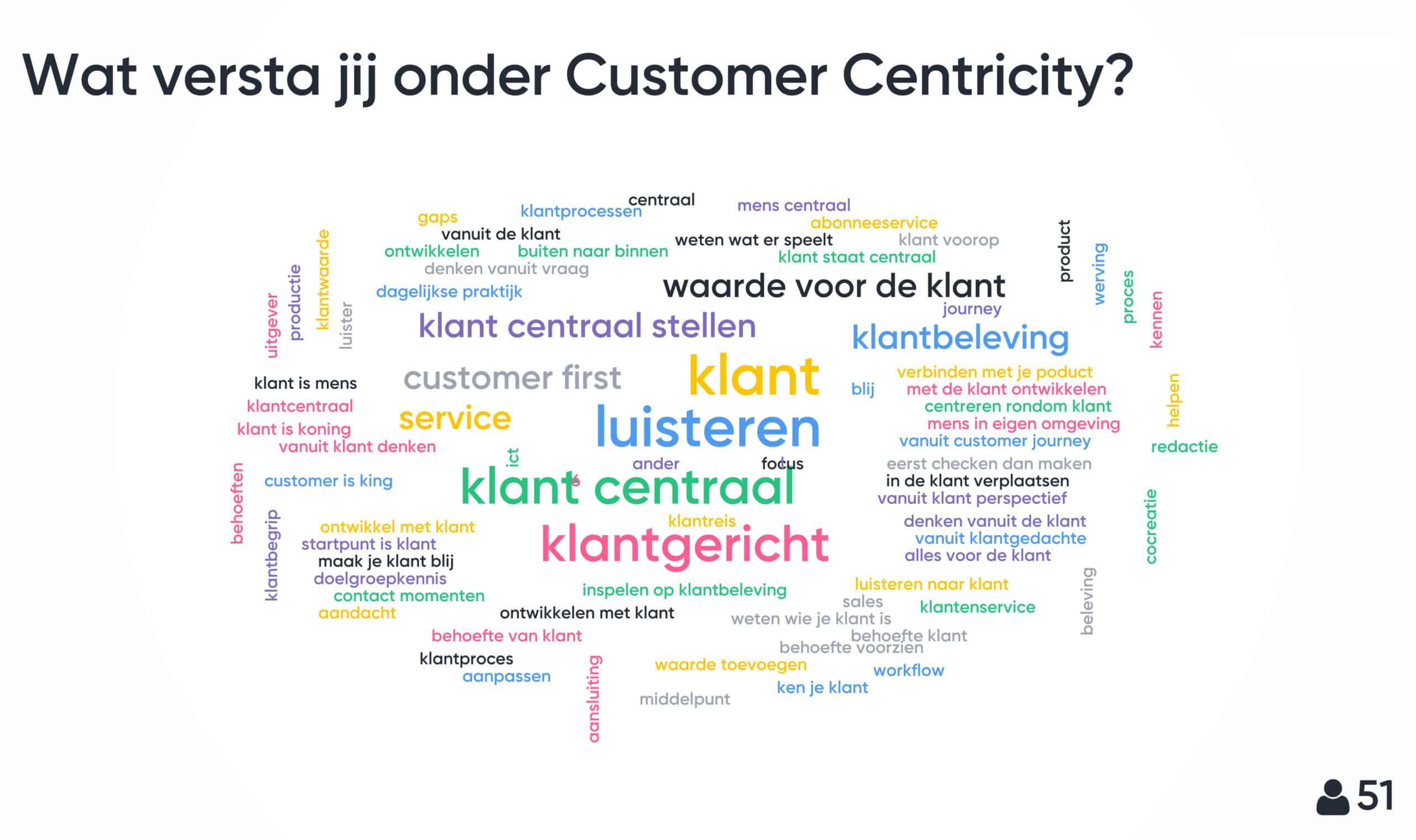 wat-versta-jij-onder-customer-centricity
